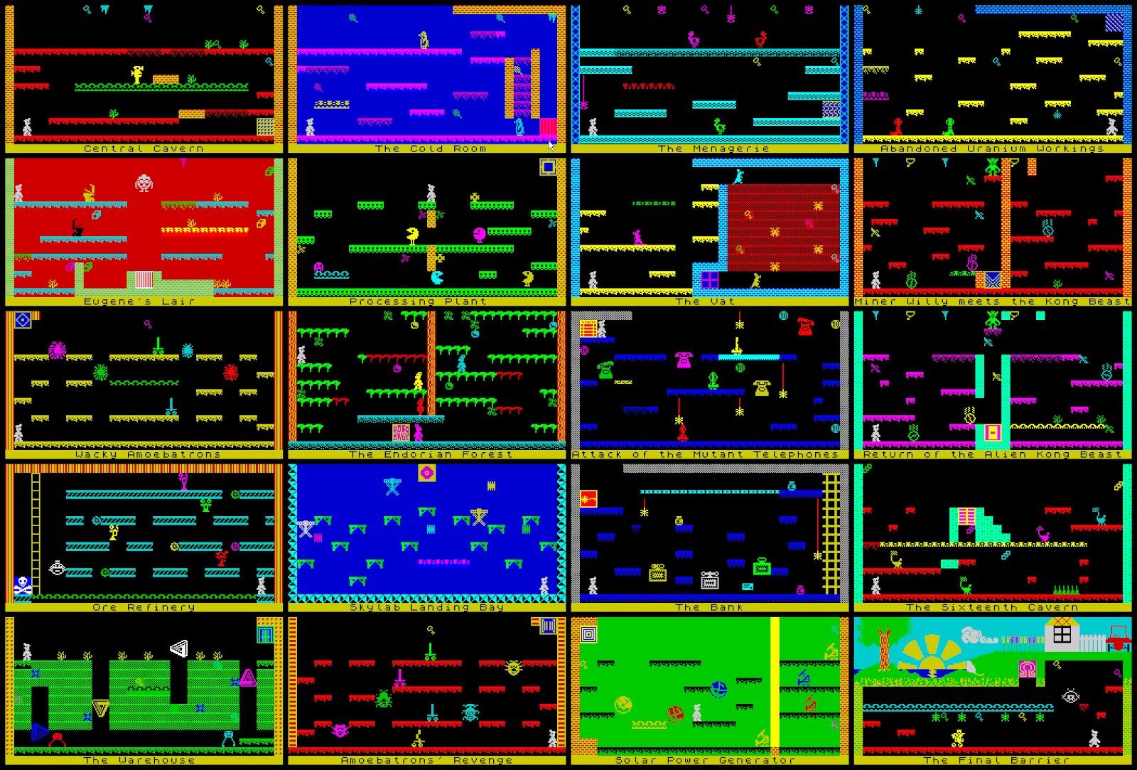 Manic Miner Map