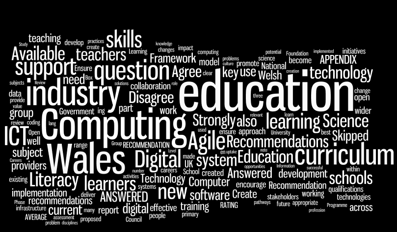 Independent ICT Review Wordle